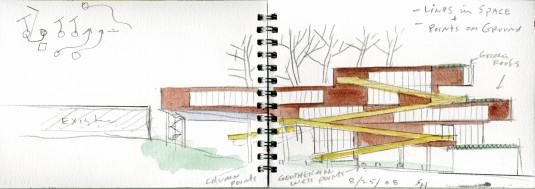 Phác thảo Trung tâm thể thao đại học Columbia