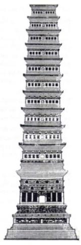 Hình 9. Tháp Bình sơn, chùa Vĩnh Khánh